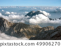 View of the Alps from Zugspitze, Germany 49906270