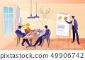 Business Meeting in Office with Boss and Employees 49906742