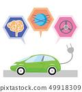 차세대 전기 자동차 49918309