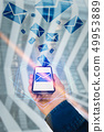 sending messages 49953889