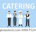 Catering Service Personnel Word Concept Banner 49957524