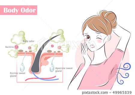 body odor problem 49965839