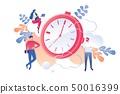 Productive Professional Activity Time Management.  50016399