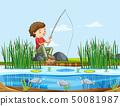 A man fishing at the lake 50081987