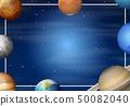 Solar system cartoon frame 50082040