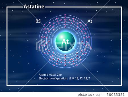 Chemist atom of Astine diagram 50083321