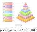 視覺資訊圖表 視覺化圖像 數據圖 50086089