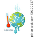 Global Warming Planet with Thermometer Poster 50100537