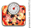 Scales for people with pizza in white background 50102711