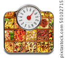 Scales for people with italian pasta in white 50102715