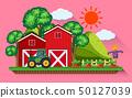 농장, 농원, 농지 50127039