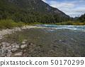 River Futaleufu 50170299