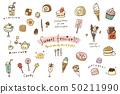 糖果,冰糕,甜點等甜點項目概要 50211990