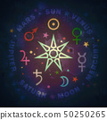 Ancient Star of The Magicians. Seven planets of Astrology. 50250265