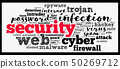 Security word cloud concept over white background 50269712
