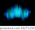 Polar lights vector. Color northern merry dancers 50271294