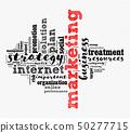 Marketing word cloud concept 50277715