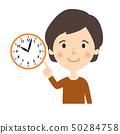 婦女:指向手檢查姿勢手錶的媽媽 50284758