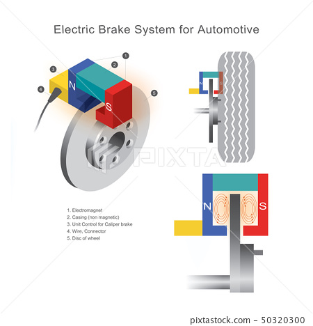 Electric Brake System for Automotive. 50320300