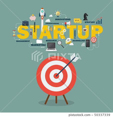 Big target startup concept 50337339