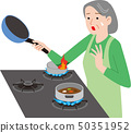 Home accident accident clothes of the elderly are caught fire 50351952