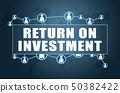 Return on Investment 50382422
