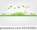 World environment and sustainable development 50395892
