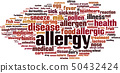 Allergy word cloud 50432424