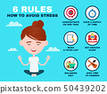 6 rules to avoid stress infographic. Young  50439202