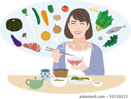 식사 여자 7 (영양 균형) 50518013