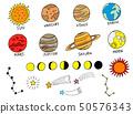 태양계와 별 등의 그린 일러스트 소재 세트 (컬러) 50576343