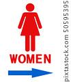 Information Female Mark Right 50595395