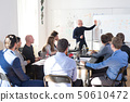 Relaxed informal IT business startup company team meeting. 50610472