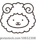 羊線圖 50632308