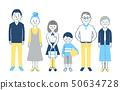 3 세대 가족 4 블루 50634728