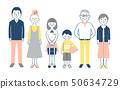 3 세대 가족 4 블루 50634729