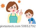 아이를 꾸짖는 어머니 50652792