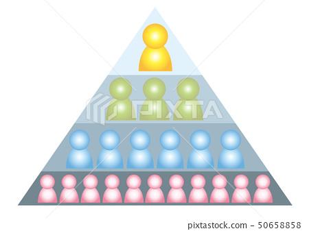传销金字塔组织结构图 50658858