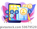 Mobile expense management concept vector illustration. 50679520