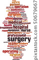 Surgery word cloud 50679667