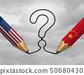 China USA Question 50680430