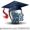Education Savings Concept 50680432