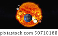 The sun with Solar system planets 50710168