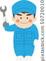 Male character repairman 50720010
