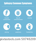 Epilepsy common symptoms 50740209