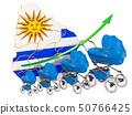 乌拉圭 旗帜 旗 50766425