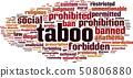 Taboo word cloud 50806880