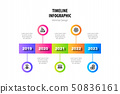 timeline minimal infographic template 50836161
