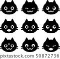 貓臉套圖標 50872736