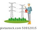 산업 시리즈 50932015